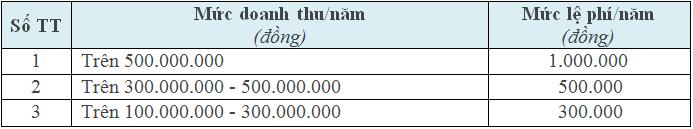 le-phi-mon-bai-doi-voi-ca-nhan-kinh-doanh-hang-hoa-dich-vu